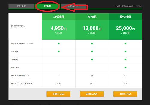 カリビアンコムの料金一覧表、日本円決済